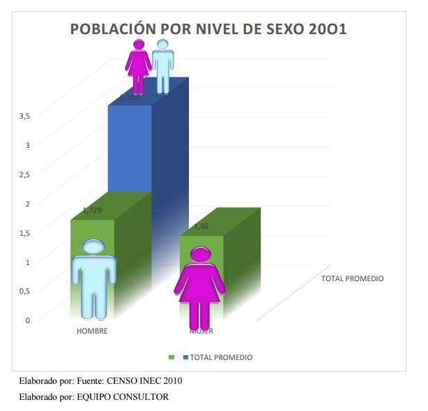 sexo2001